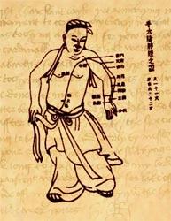 KIN-Chakra